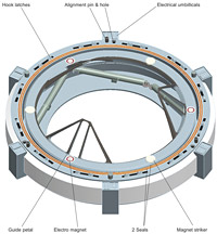 ESA-developed berthing and docking mechanism